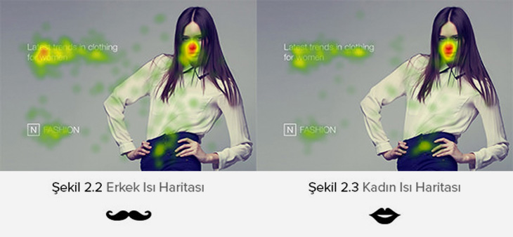 fashion ad, woman and man eye tracking