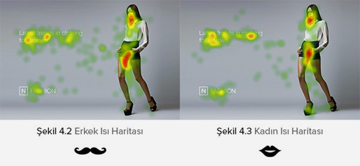 fashion advertisement, woman standing eye tracking