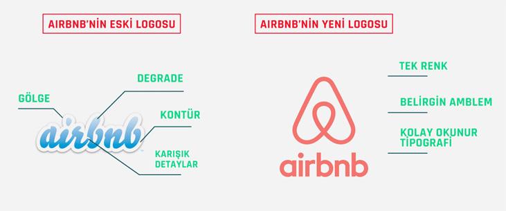 airbnb eski ve yeni logo karşılaştırması