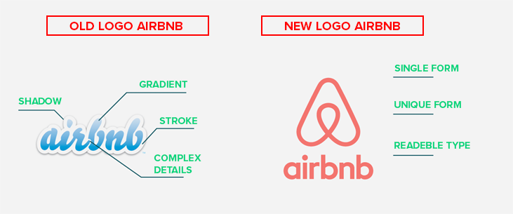 airbnb old and new logo comparison