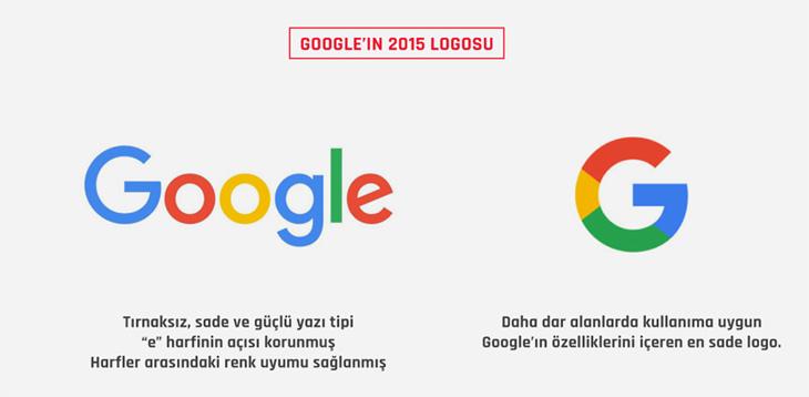 google 2015 logo tasarımı