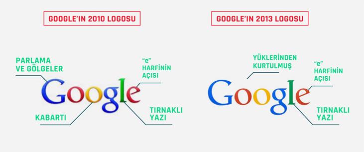 google eski ve yeni logo karşılaştırması